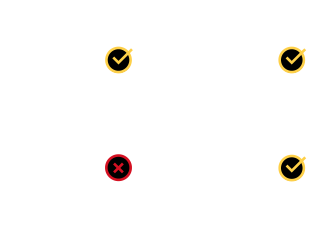 A graphic showing how Premium Parking uses license plates to identify vehicles